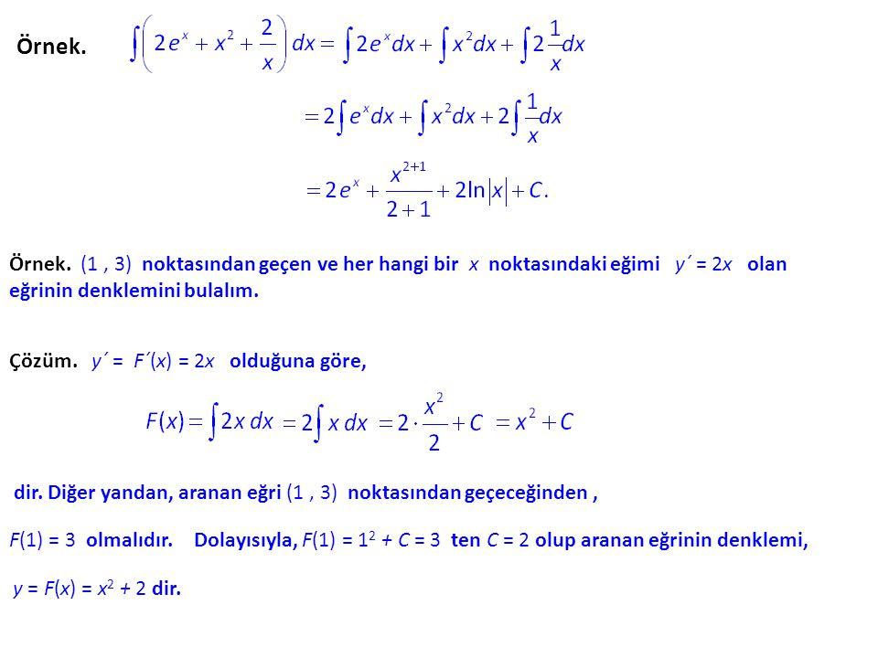 Örnek. Örnek. (1 , 3) noktasından geçen ve her hangi bir x noktasındaki eğimi y´ = 2x olan eğrinin denklemini bulalım.