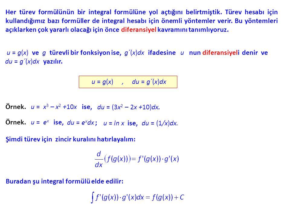 Her türev formülünün bir integral formülüne yol açtığını belirtmiştik