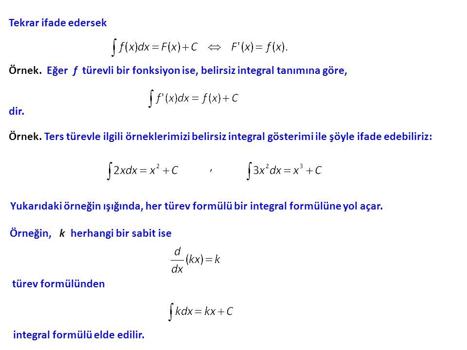 Tekrar ifade edersek Örnek. Eğer f türevli bir fonksiyon ise, belirsiz integral tanımına göre, dir.