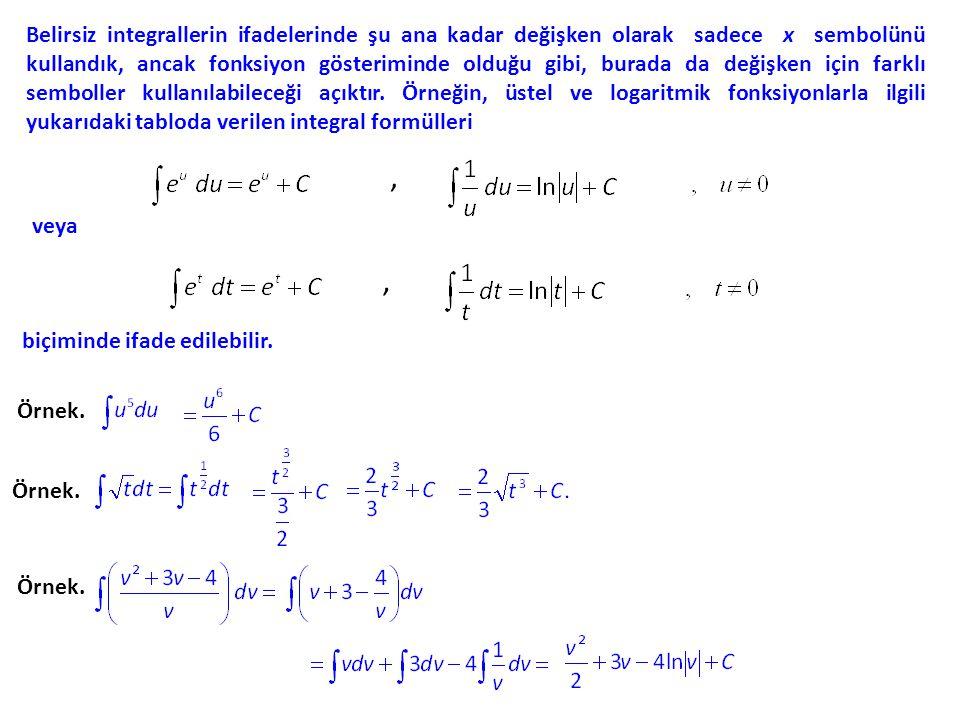 Belirsiz integrallerin ifadelerinde şu ana kadar değişken olarak sadece x sembolünü kullandık, ancak fonksiyon gösteriminde olduğu gibi, burada da değişken için farklı semboller kullanılabileceği açıktır. Örneğin, üstel ve logaritmik fonksiyonlarla ilgili yukarıdaki tabloda verilen integral formülleri