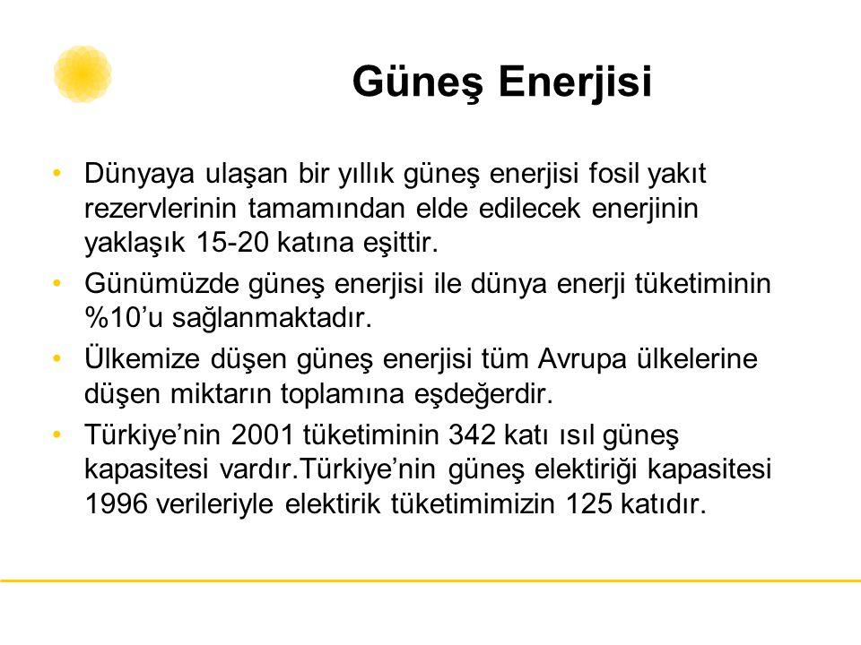 Güneş Enerjisi Dünyaya ulaşan bir yıllık güneş enerjisi fosil yakıt rezervlerinin tamamından elde edilecek enerjinin yaklaşık 15-20 katına eşittir.