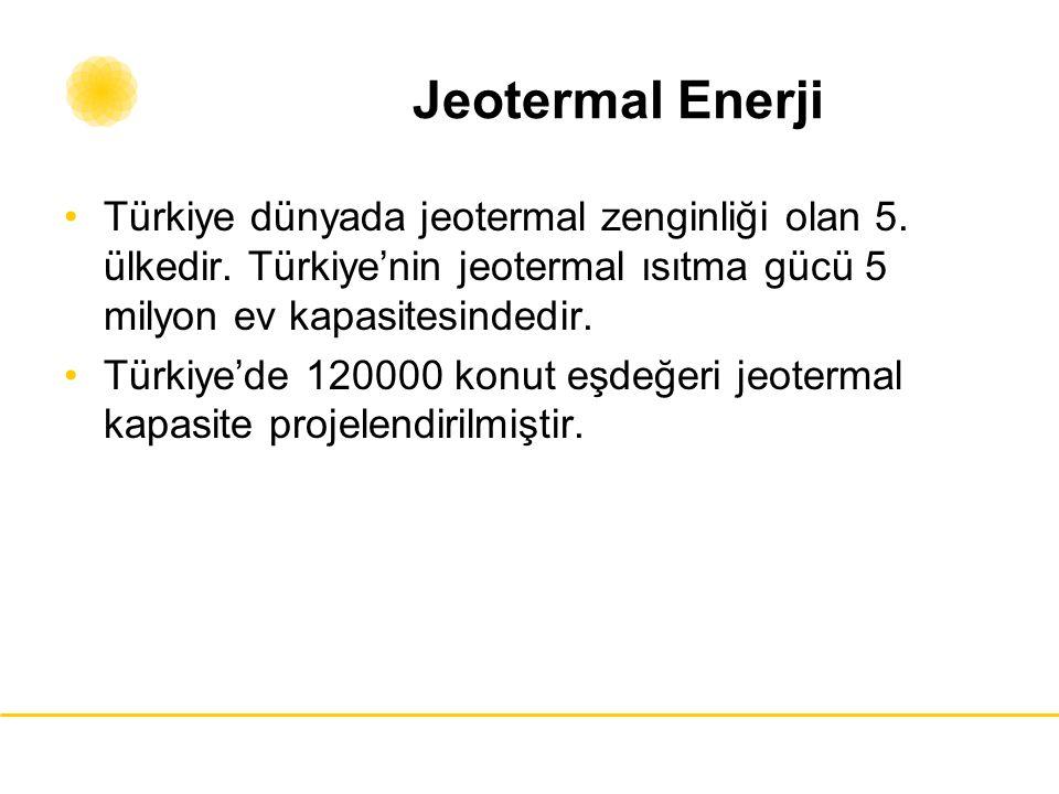 Jeotermal Enerji Türkiye dünyada jeotermal zenginliği olan 5. ülkedir. Türkiye'nin jeotermal ısıtma gücü 5 milyon ev kapasitesindedir.