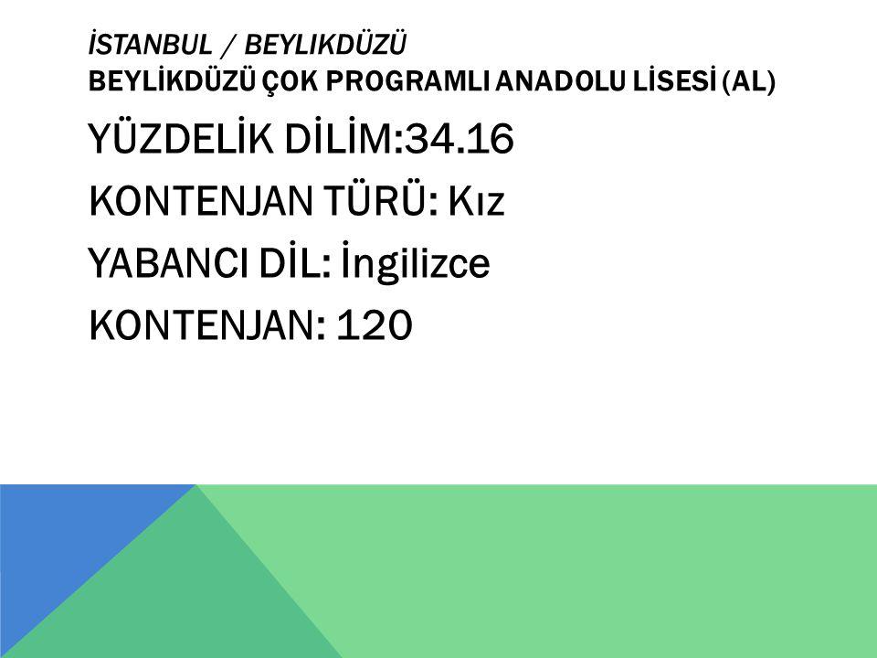 İstanbul / Beylikdüzü BEYLİKDÜZÜ ÇOK PROGRAMLI ANADOLU LİSESİ (AL)