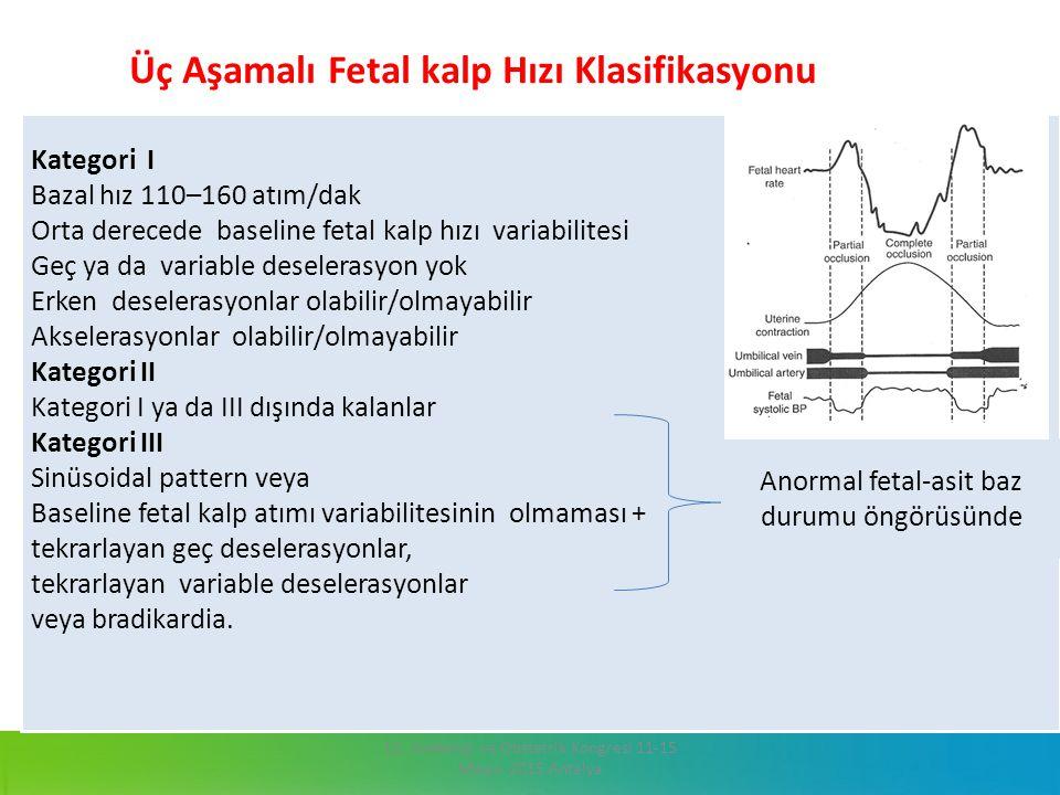 Üç Aşamalı Fetal kalp Hızı Klasifikasyonu
