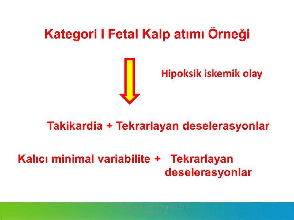 Kategori I Fetal Kalp atımı Örneği