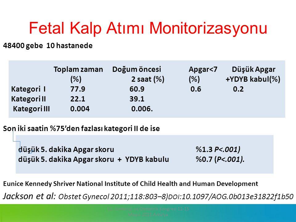 Fetal Kalp Atımı Monitorizasyonu