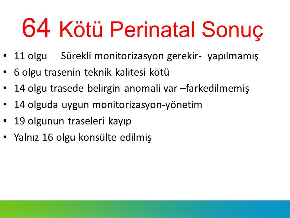 64 Kötü Perinatal Sonuç 11 olgu Sürekli monitorizasyon gerekir- yapılmamış. 6 olgu trasenin teknik kalitesi kötü.