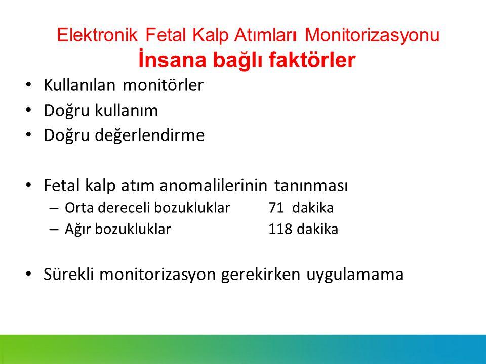 Elektronik Fetal Kalp Atımları Monitorizasyonu İnsana bağlı faktörler