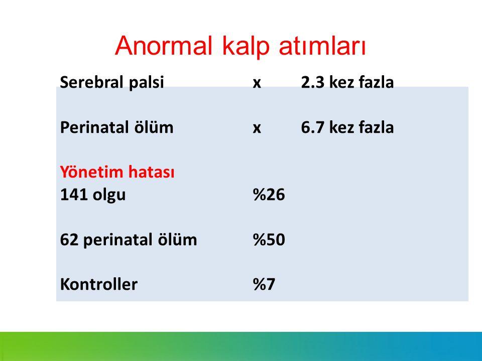 Anormal kalp atımları Serebral palsi x 2.3 kez fazla