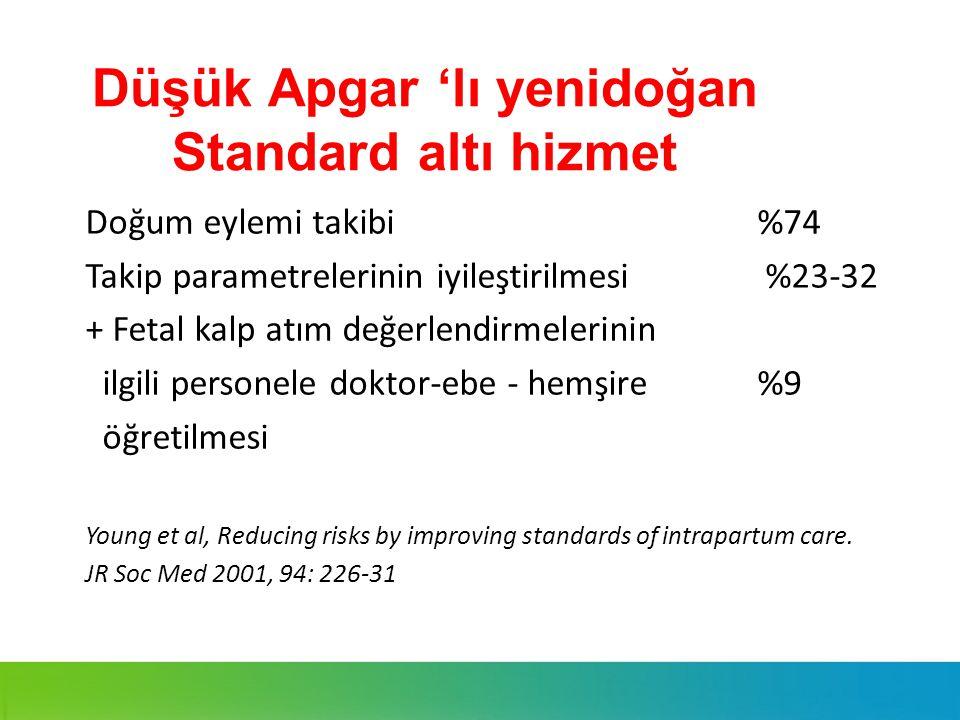 Düşük Apgar 'lı yenidoğan Standard altı hizmet