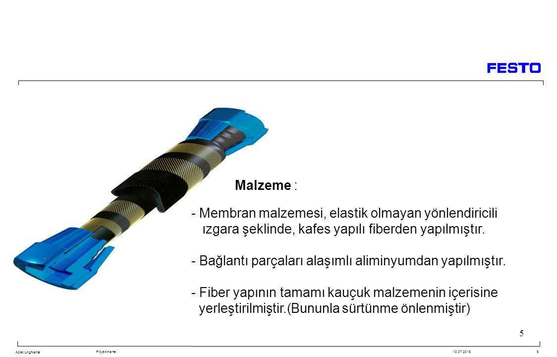 Malzeme : - Membran malzemesi, elastik olmayan yönlendiricili. ızgara şeklinde, kafes yapılı fiberden yapılmıştır.