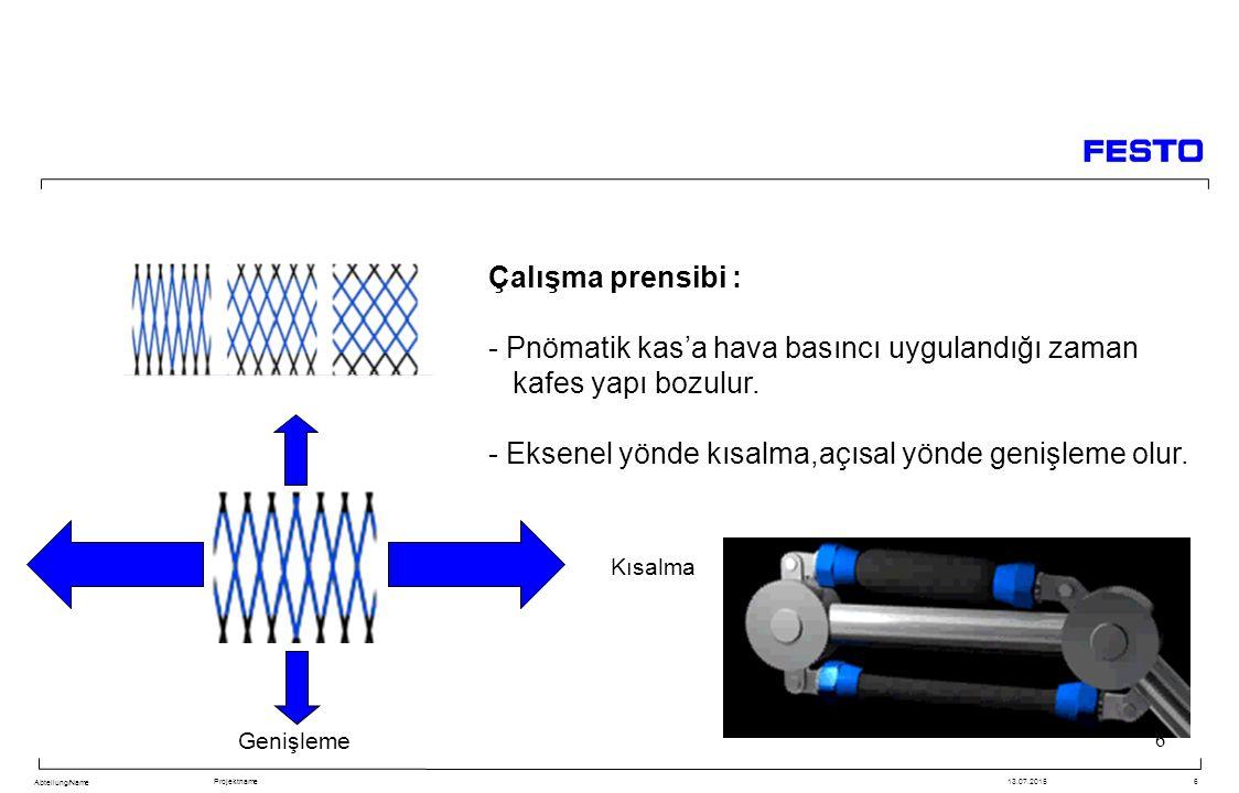- Pnömatik kas'a hava basıncı uygulandığı zaman kafes yapı bozulur.