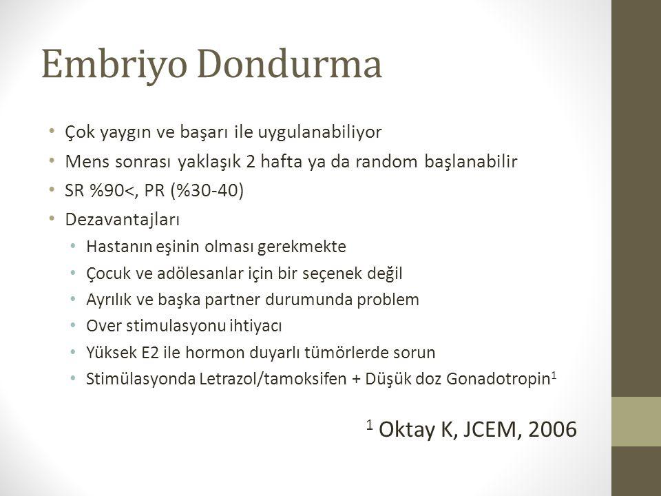 Embriyo Dondurma 1 Oktay K, JCEM, 2006