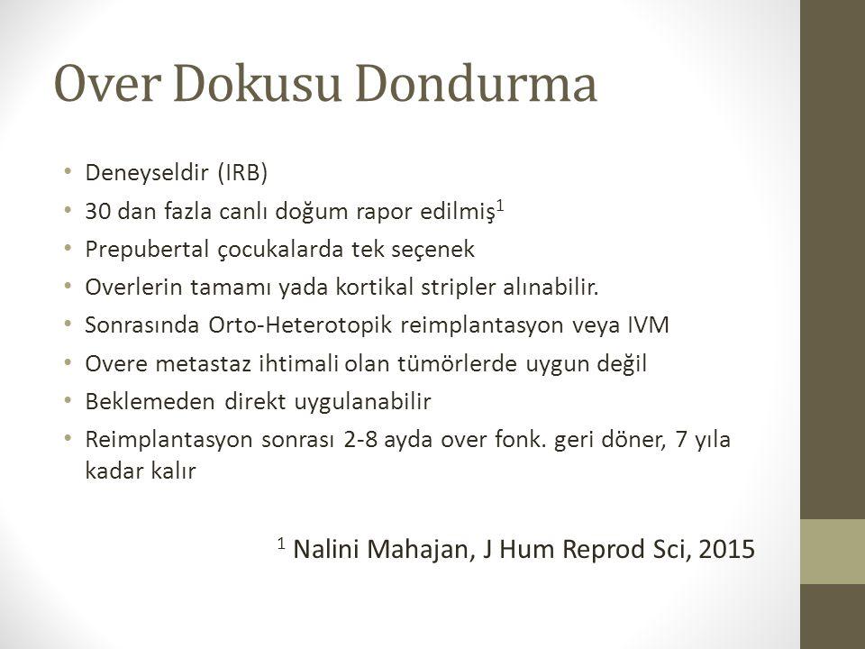 Over Dokusu Dondurma 1 Nalini Mahajan, J Hum Reprod Sci, 2015