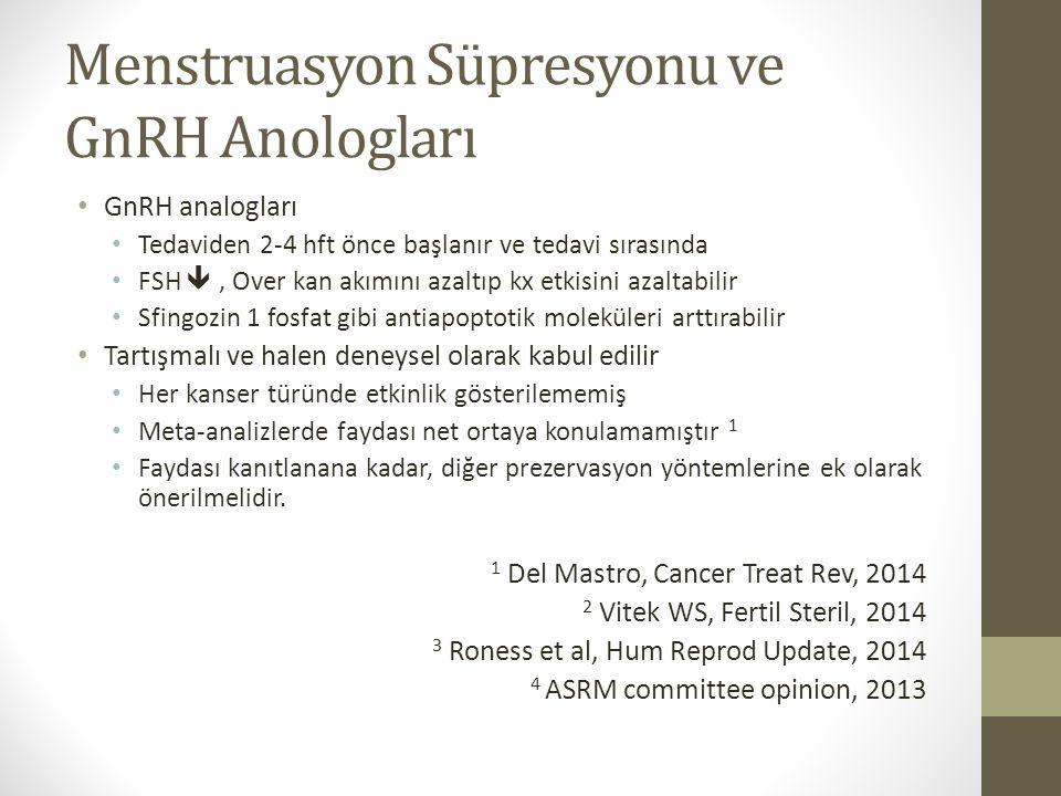 Menstruasyon Süpresyonu ve GnRH Anologları