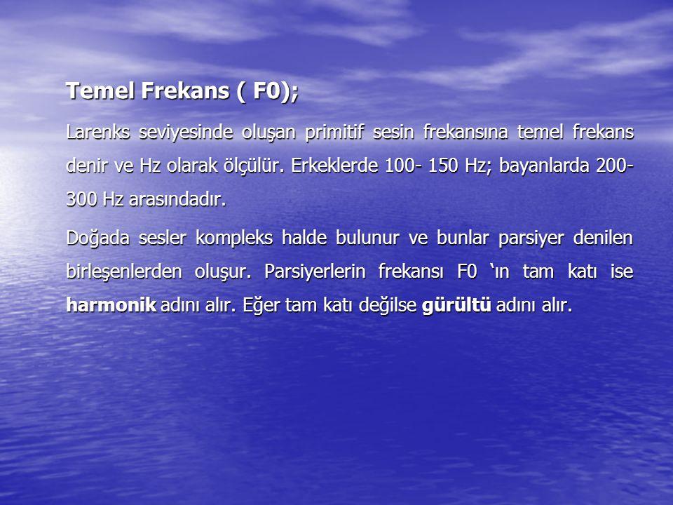 Temel Frekans ( F0);