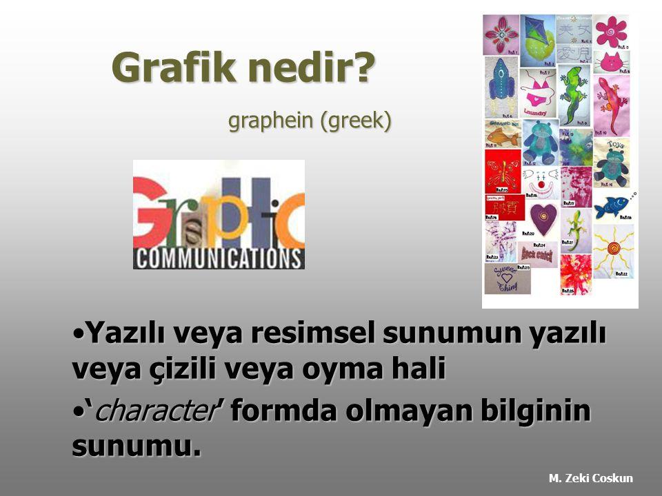 Grafik nedir graphein (greek) Yazılı veya resimsel sunumun yazılı veya çizili veya oyma hali. 'character' formda olmayan bilginin sunumu.