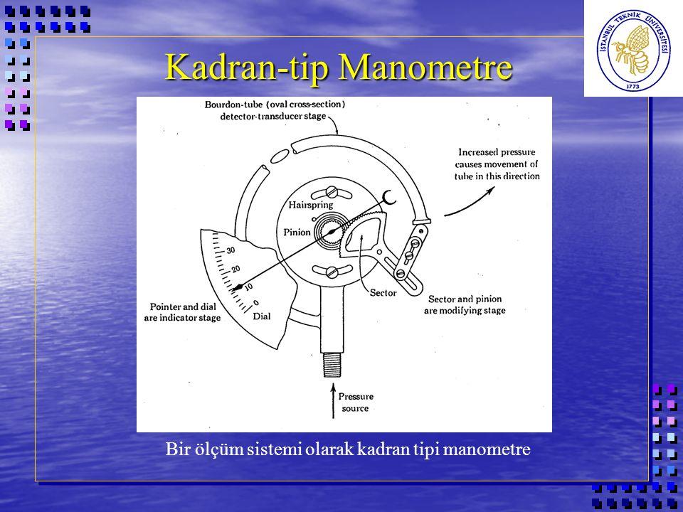 Kadran-tip Manometre Bir ölçüm sistemi olarak kadran tipi manometre