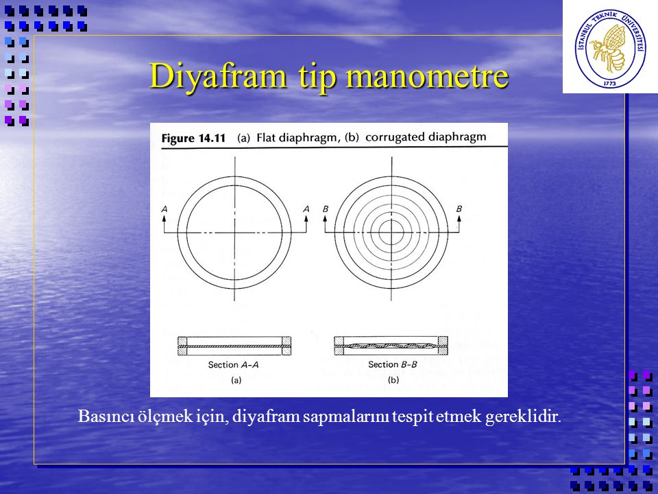 Diyafram tip manometre