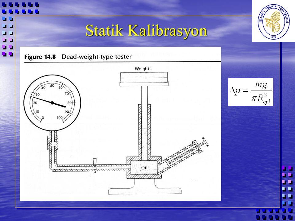Statik Kalibrasyon