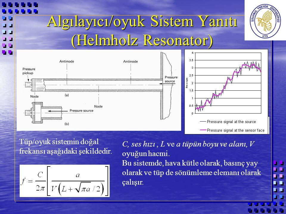 Algılayıcı/oyuk Sistem Yanıtı (Helmholz Resonator)