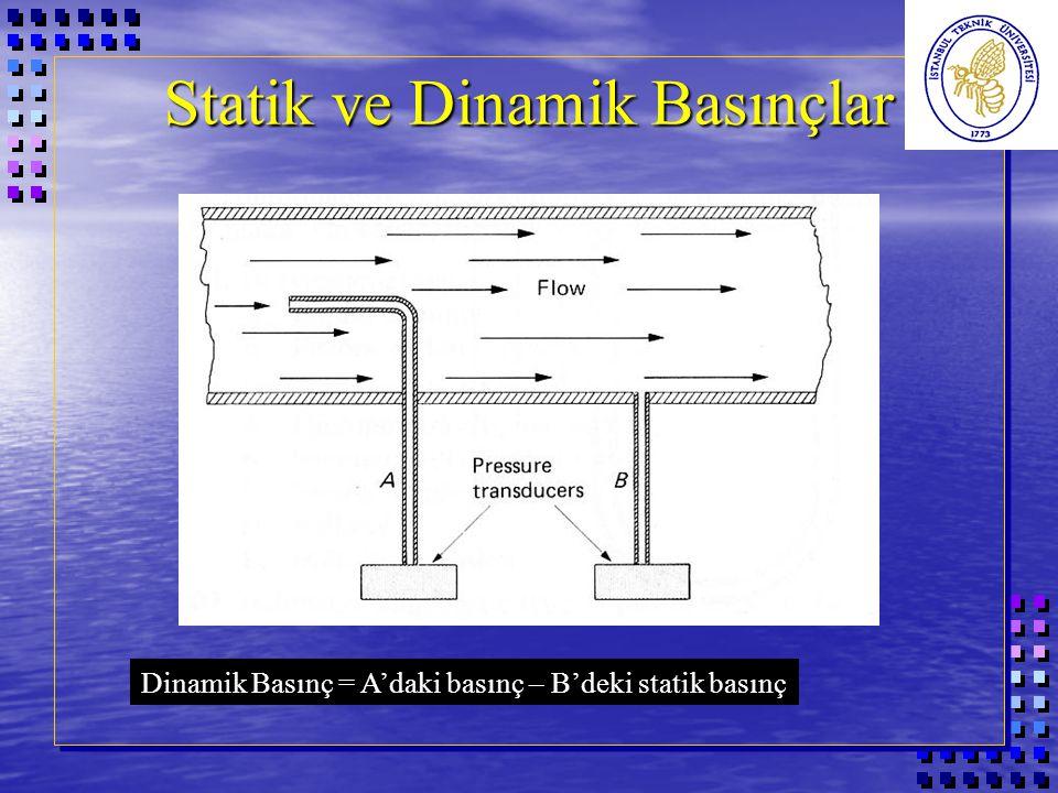Statik ve Dinamik Basınçlar