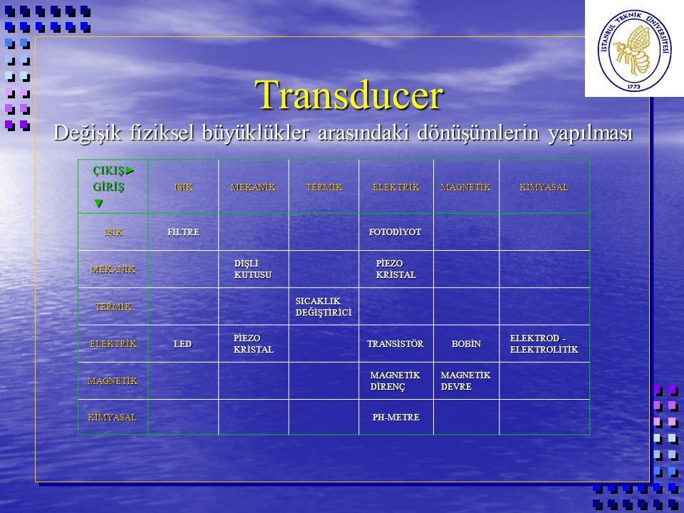 Transducer Değişik fiziksel büyüklükler arasındaki dönüşümlerin yapılması