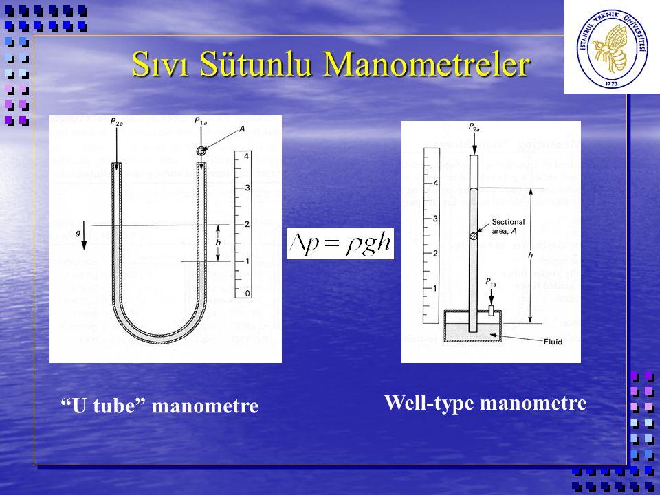 Sıvı Sütunlu Manometreler