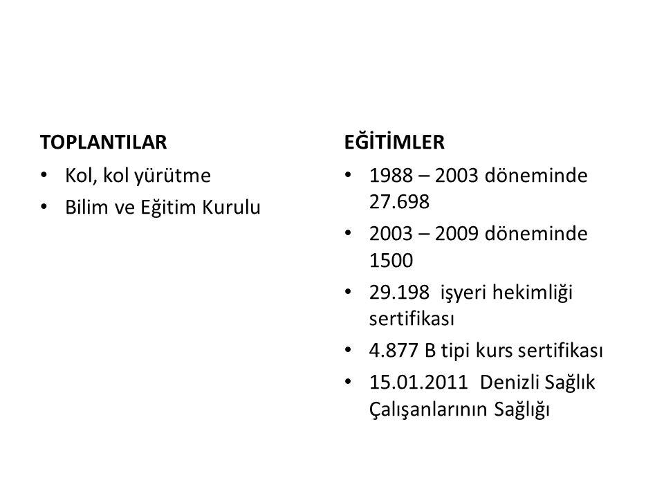 TOPLANTILAR EĞİTİMLER. Kol, kol yürütme. Bilim ve Eğitim Kurulu. 1988 – 2003 döneminde 27.698. 2003 – 2009 döneminde 1500.