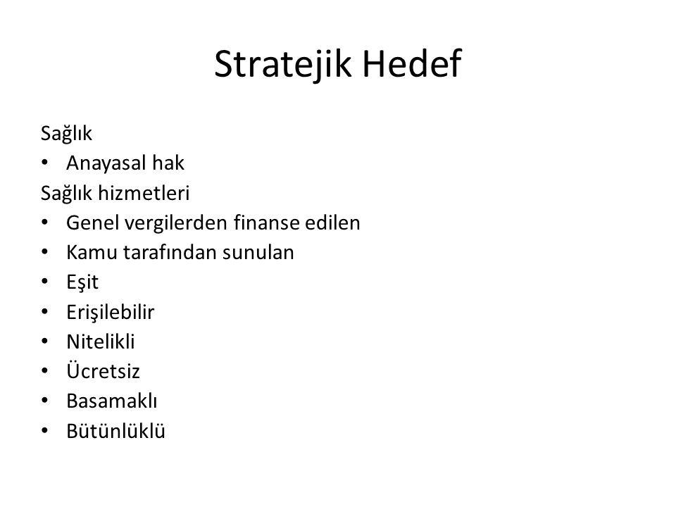 Stratejik Hedef Sağlık Anayasal hak Sağlık hizmetleri