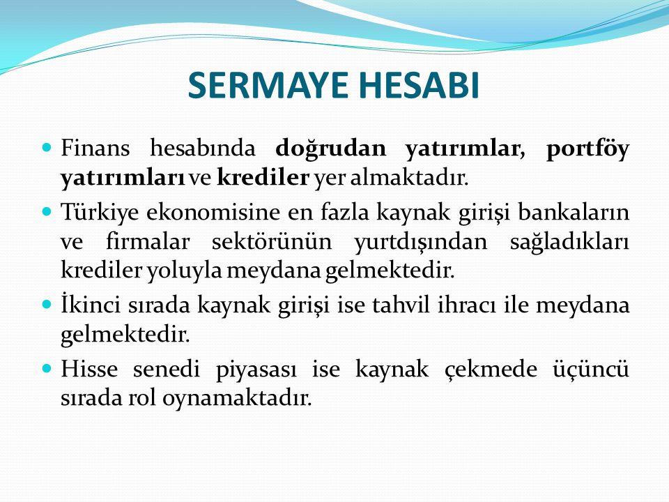 SERMAYE HESABI Finans hesabında doğrudan yatırımlar, portföy yatırımları ve krediler yer almaktadır.