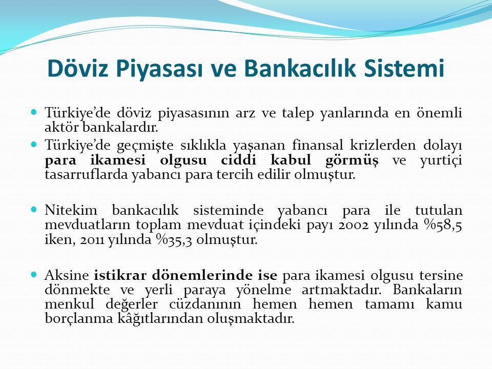 Döviz Piyasası ve Bankacılık Sistemi