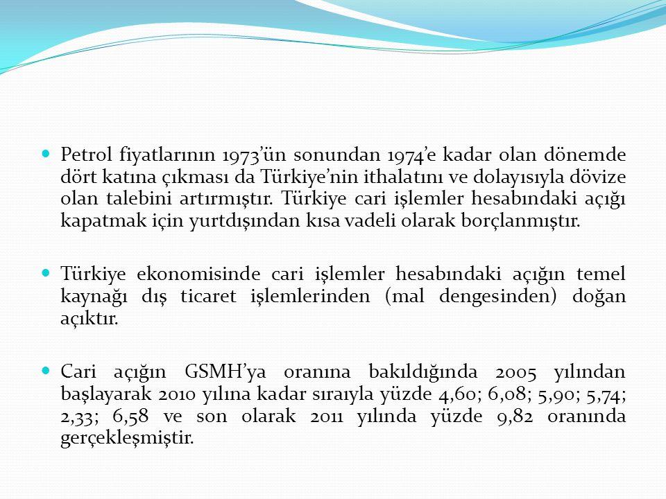 Petrol fiyatlarının 1973'ün sonundan 1974'e kadar olan dönemde dört katına çıkması da Türkiye'nin ithalatını ve dolayısıyla dövize olan talebini artırmıştır. Türkiye cari işlemler hesabındaki açığı kapatmak için yurtdışından kısa vadeli olarak borçlanmıştır.