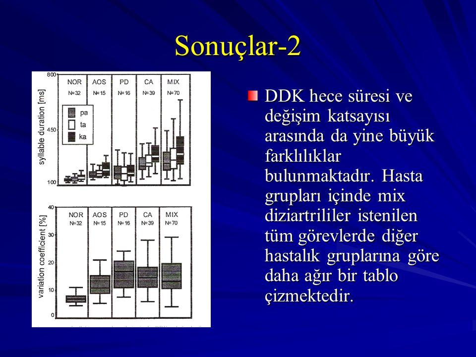Sonuçlar-2