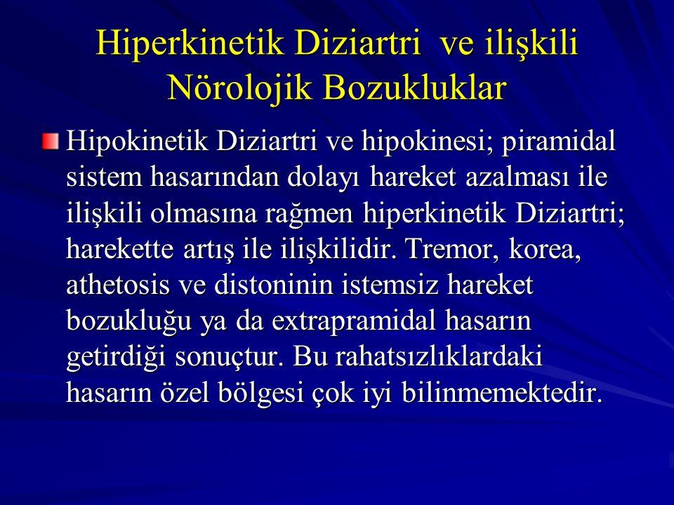 Hiperkinetik Diziartri ve ilişkili Nörolojik Bozukluklar
