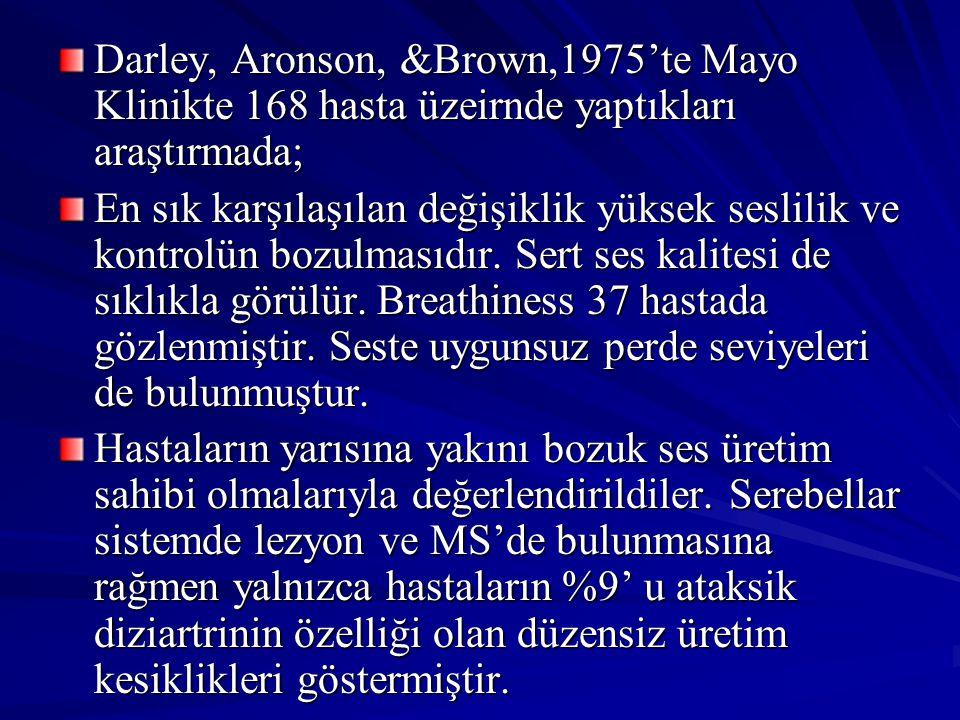 Darley, Aronson, &Brown,1975'te Mayo Klinikte 168 hasta üzeirnde yaptıkları araştırmada;