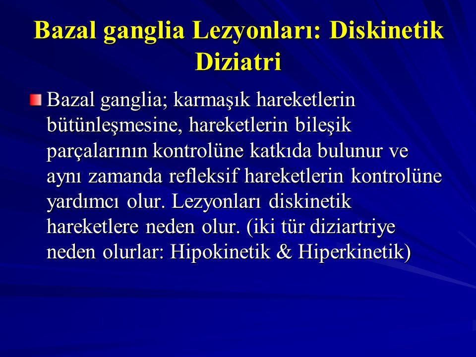 Bazal ganglia Lezyonları: Diskinetik Diziatri