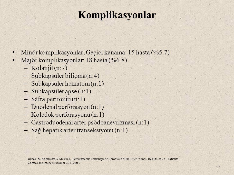 Komplikasyonlar Minör komplikasyonlar; Geçici kanama: 15 hasta (%5.7)