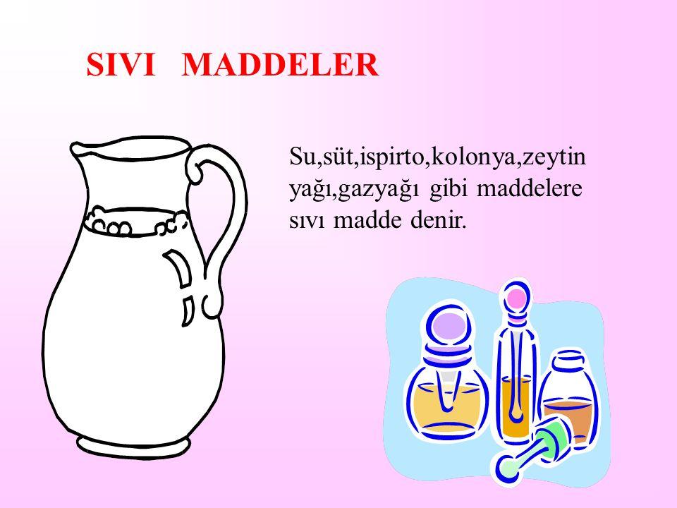 SIVI MADDELER Su,süt,ispirto,kolonya,zeytinyağı,gazyağı gibi maddelere sıvı madde denir.