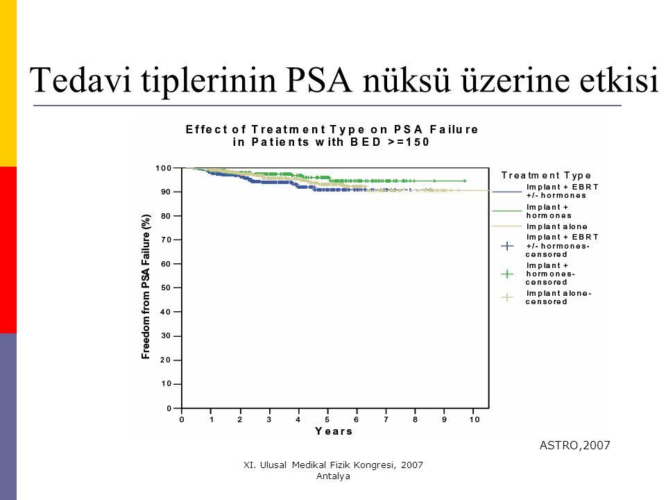 Tedavi tiplerinin PSA nüksü üzerine etkisi