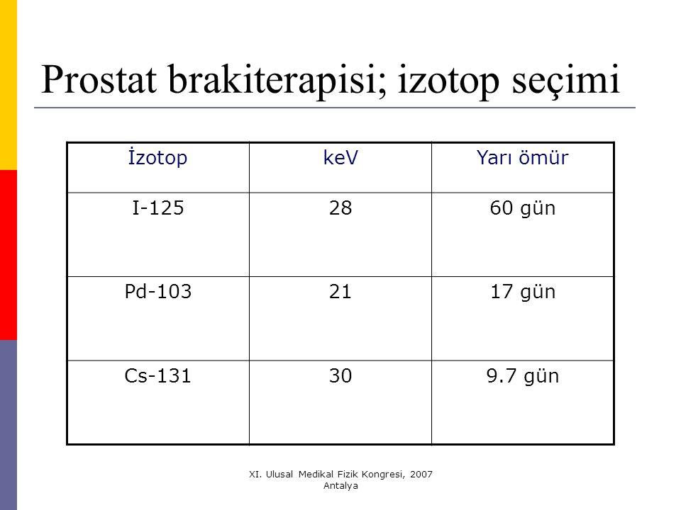 Prostat brakiterapisi; izotop seçimi