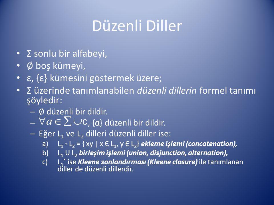 Düzenli Diller Σ sonlu bir alfabeyi, ∅ boş kümeyi,