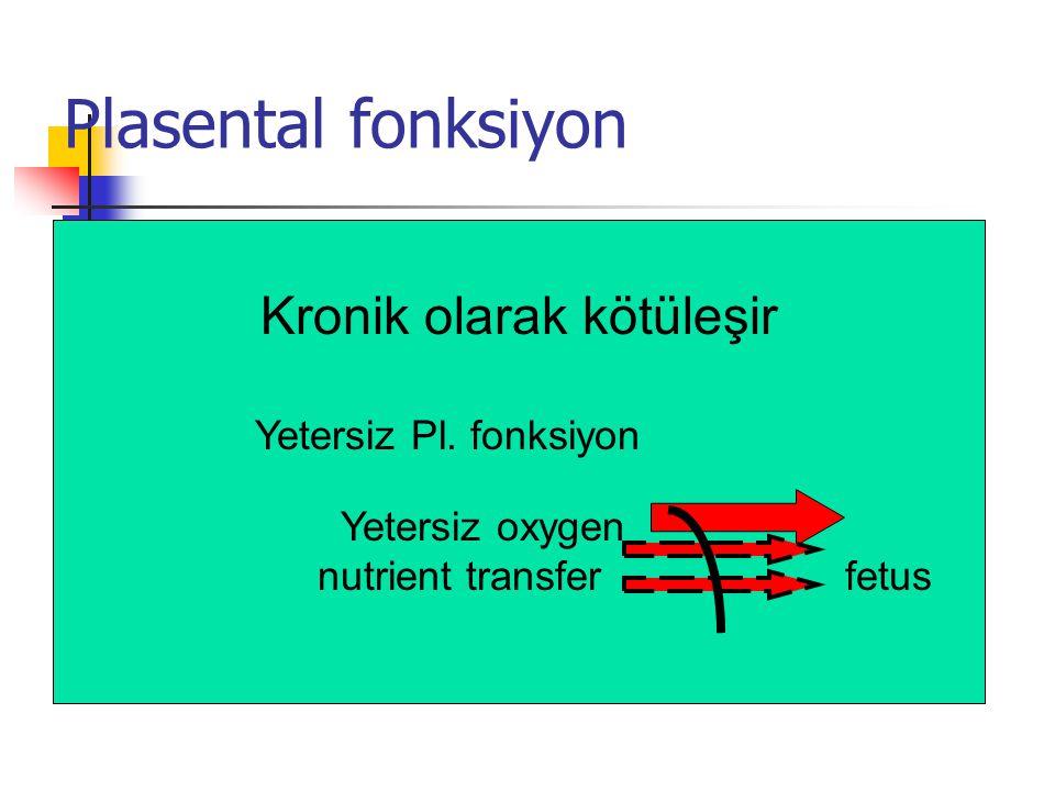 Plasental fonksiyon Kronik olarak kötüleşir Yetersiz Pl. fonksiyon