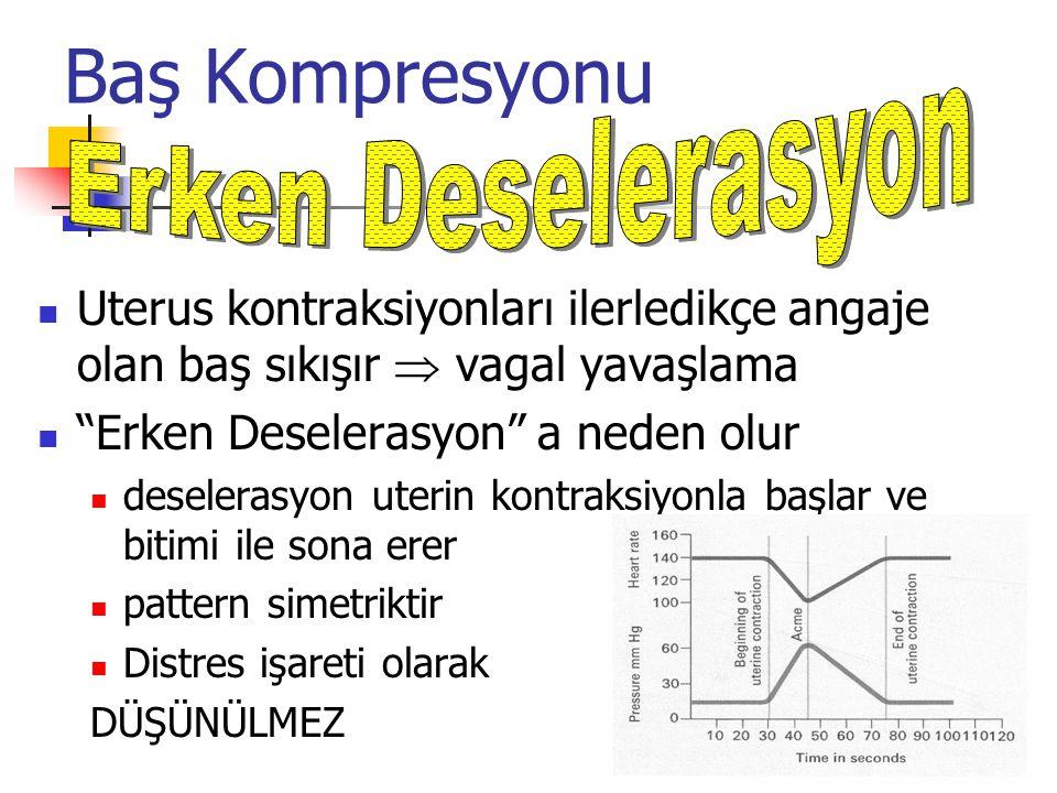 Baş Kompresyonu Erken Deselerasyon