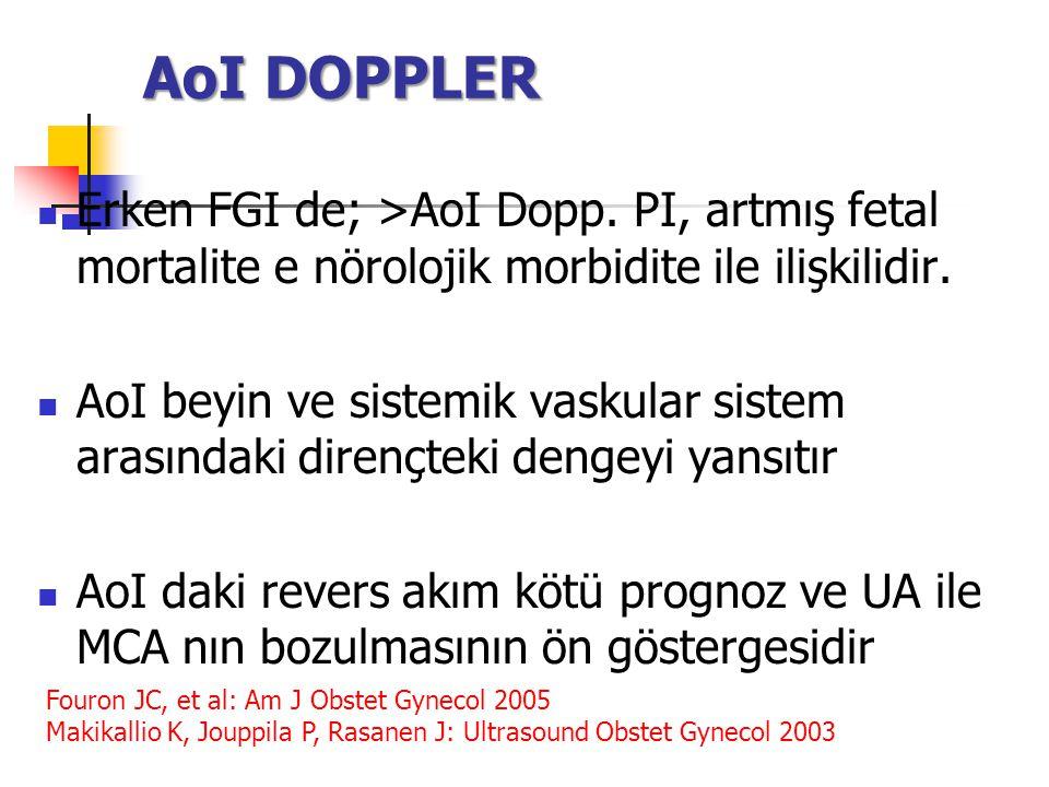 AoI DOPPLER Erken FGI de; >AoI Dopp. PI, artmış fetal mortalite e nörolojik morbidite ile ilişkilidir.