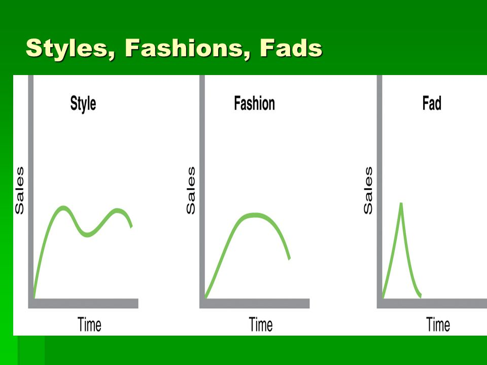 Styles, Fashions, Fads