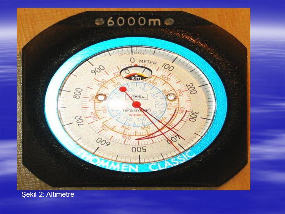 Şekil 2: Altimetre