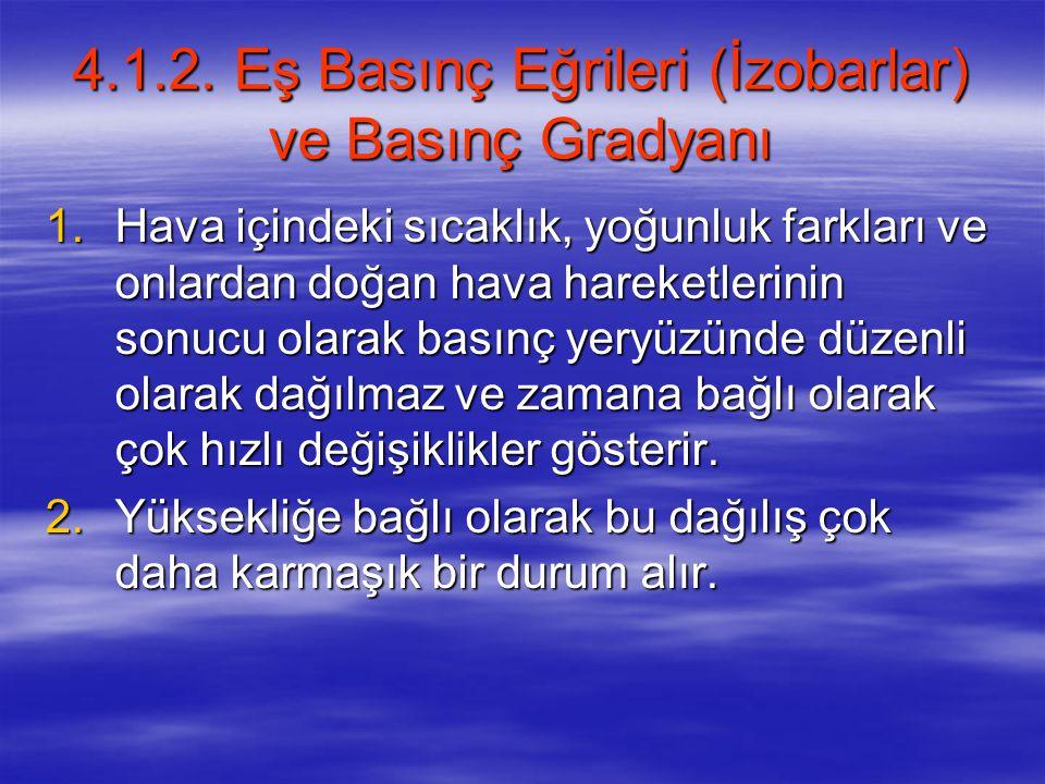 4.1.2. Eş Basınç Eğrileri (İzobarlar) ve Basınç Gradyanı