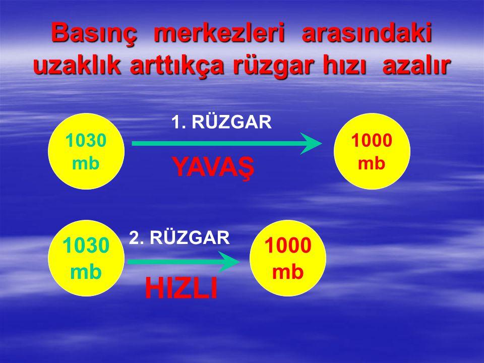 Basınç merkezleri arasındaki uzaklık arttıkça rüzgar hızı azalır
