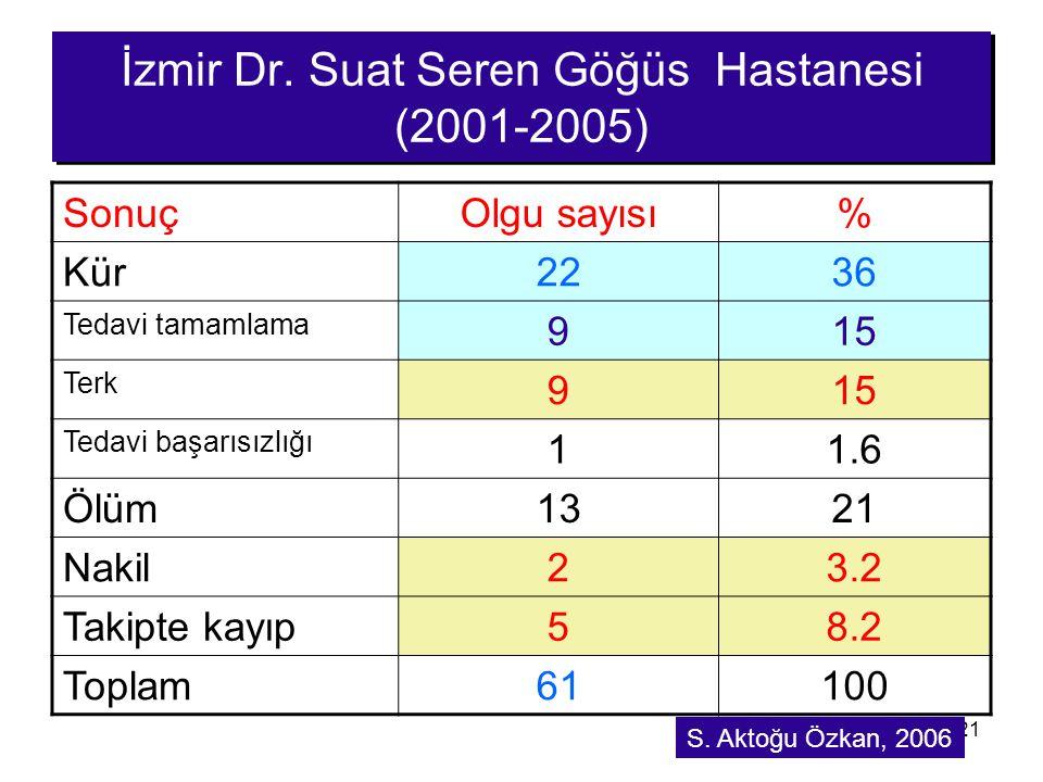 İzmir Dr. Suat Seren Göğüs Hastanesi (2001-2005)